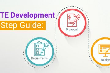 website development project plan